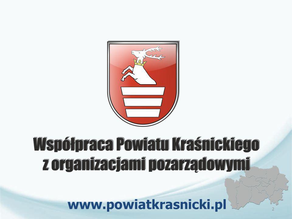 Na terenie powiatu kraśnickiego działalność pożytku publicznego prowadzi grupa około czterystu organizacji pozarządowych, skupiają one około 5.000 członków, 3
