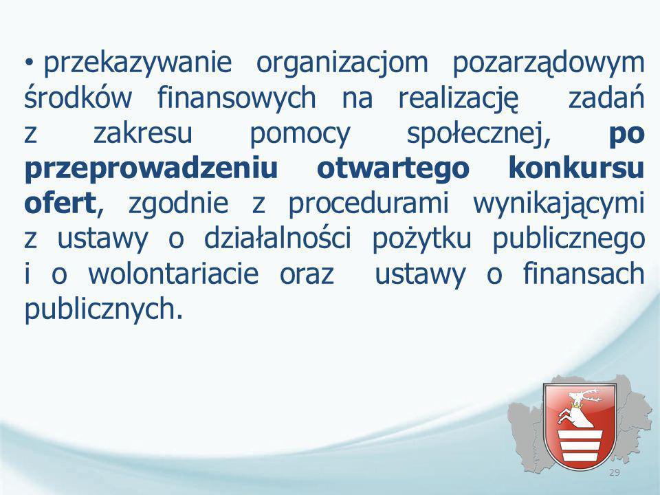 przekazywanie organizacjom pozarządowym środków finansowych na realizację zadań z zakresu pomocy społecznej, po przeprowadzeniu otwartego konkursu ofe