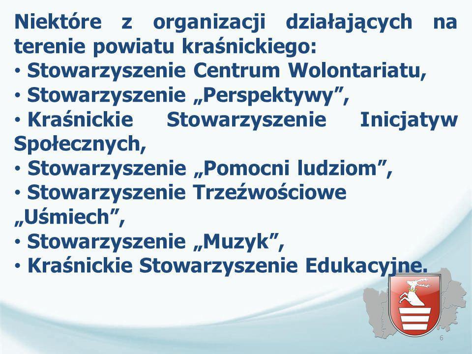 Niektóre z organizacji działających na terenie powiatu kraśnickiego: Stowarzyszenie Centrum Wolontariatu, Stowarzyszenie Perspektywy, Kraśnickie Stowa