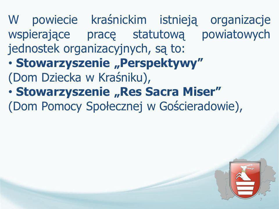 W powiecie kraśnickim istnieją organizacje wspierające pracę statutową powiatowych jednostek organizacyjnych, są to: Stowarzyszenie Perspektywy (Dom D