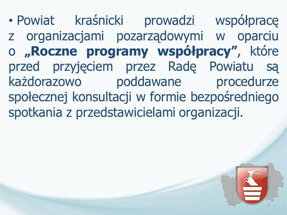 Powiat kraśnicki prowadzi współpracę z organizacjami pozarządowymi w oparciu o Roczne programy współpracy, które przed przyjęciem przez Radę Powiatu s