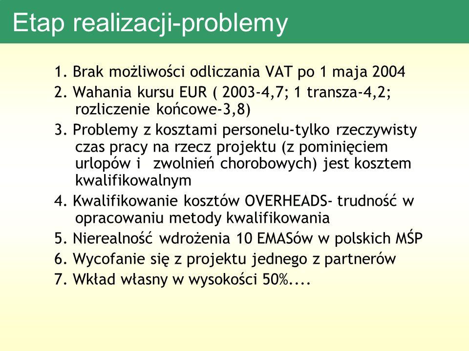 Etap realizacji-problemy 1. Brak możliwości odliczania VAT po 1 maja 2004 2.