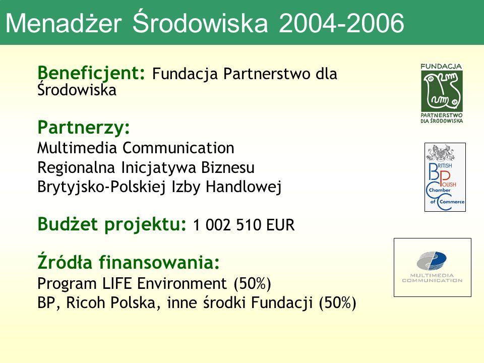 Beneficjent: Fundacja Partnerstwo dla Środowiska Partnerzy: Multimedia Communication Regionalna Inicjatywa Biznesu Brytyjsko-Polskiej Izby Handlowej Budżet projektu: 1 002 510 EUR Źródła finansowania: Program LIFE Environment (50%) BP, Ricoh Polska, inne środki Fundacji (50%) Menadżer Środowiska 2004-2006