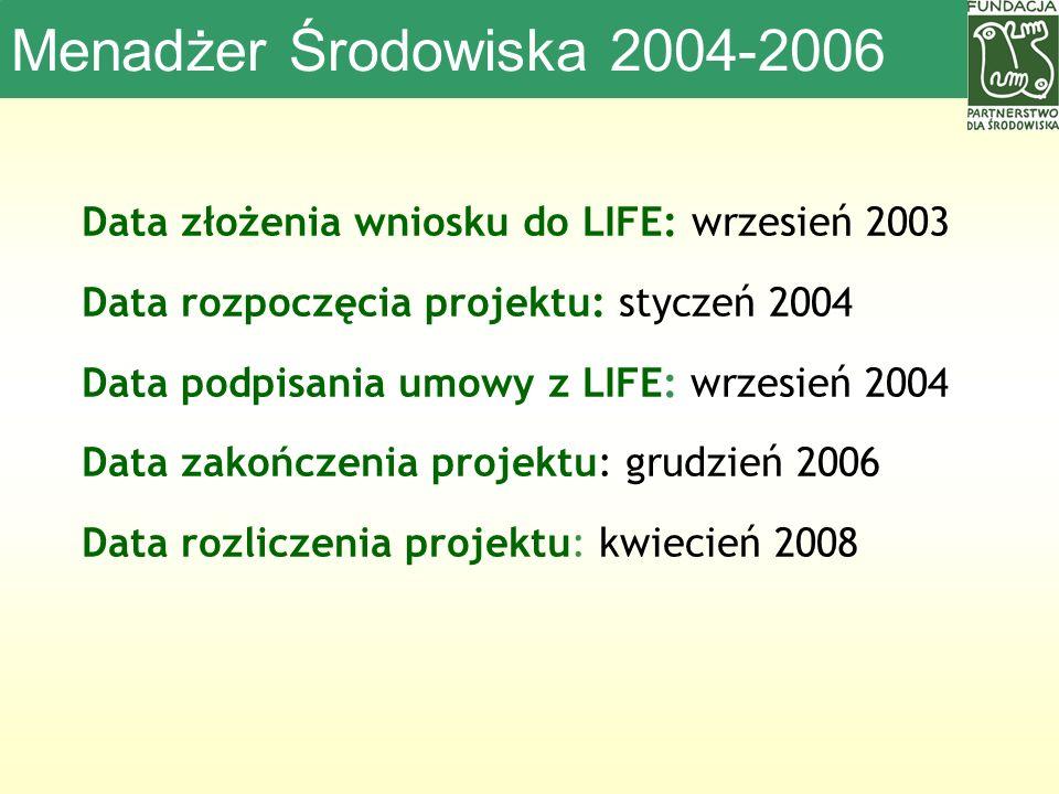 Data złożenia wniosku do LIFE: wrzesień 2003 Data rozpoczęcia projektu: styczeń 2004 Data podpisania umowy z LIFE: wrzesień 2004 Data zakończenia projektu: grudzień 2006 Data rozliczenia projektu: kwiecień 2008 Menadżer Środowiska 2004-2006