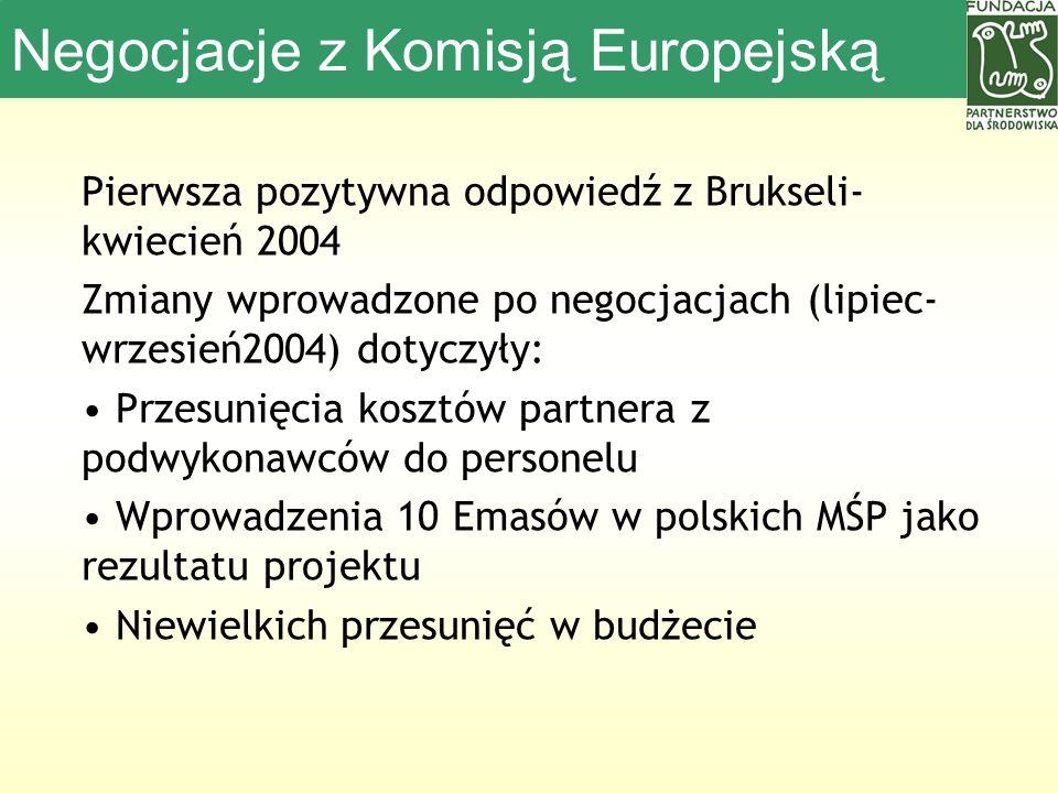 Pierwsza pozytywna odpowiedź z Brukseli- kwiecień 2004 Zmiany wprowadzone po negocjacjach (lipiec- wrzesień2004) dotyczyły: Przesunięcia kosztów partnera z podwykonawców do personelu Wprowadzenia 10 Emasów w polskich MŚP jako rezultatu projektu Niewielkich przesunięć w budżecie Negocjacje z Komisją Europejską