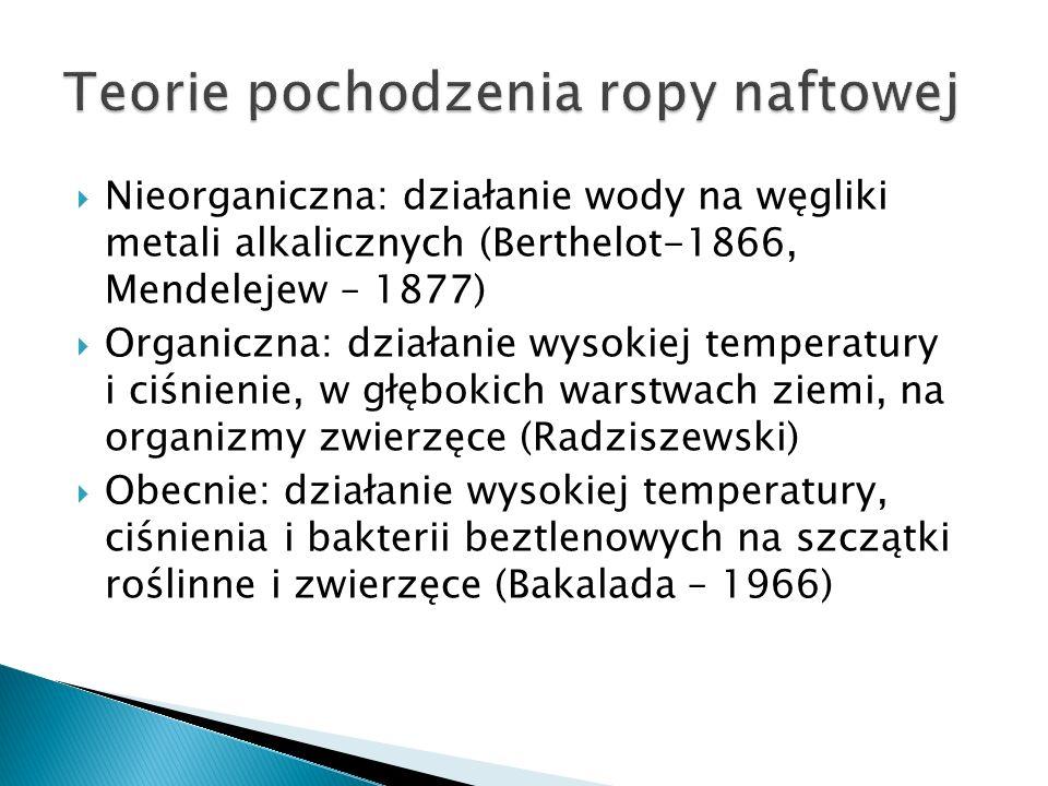 Nieorganiczna: działanie wody na węgliki metali alkalicznych (Berthelot-1866, Mendelejew – 1877) Organiczna: działanie wysokiej temperatury i ciśnieni