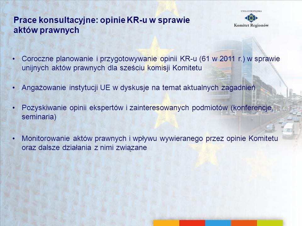 Prace konsultacyjne: opinie KR-u w sprawie aktów prawnych Coroczne planowanie i przygotowywanie opinii KR-u (61 w 2011 r.) w sprawie unijnych aktów pr
