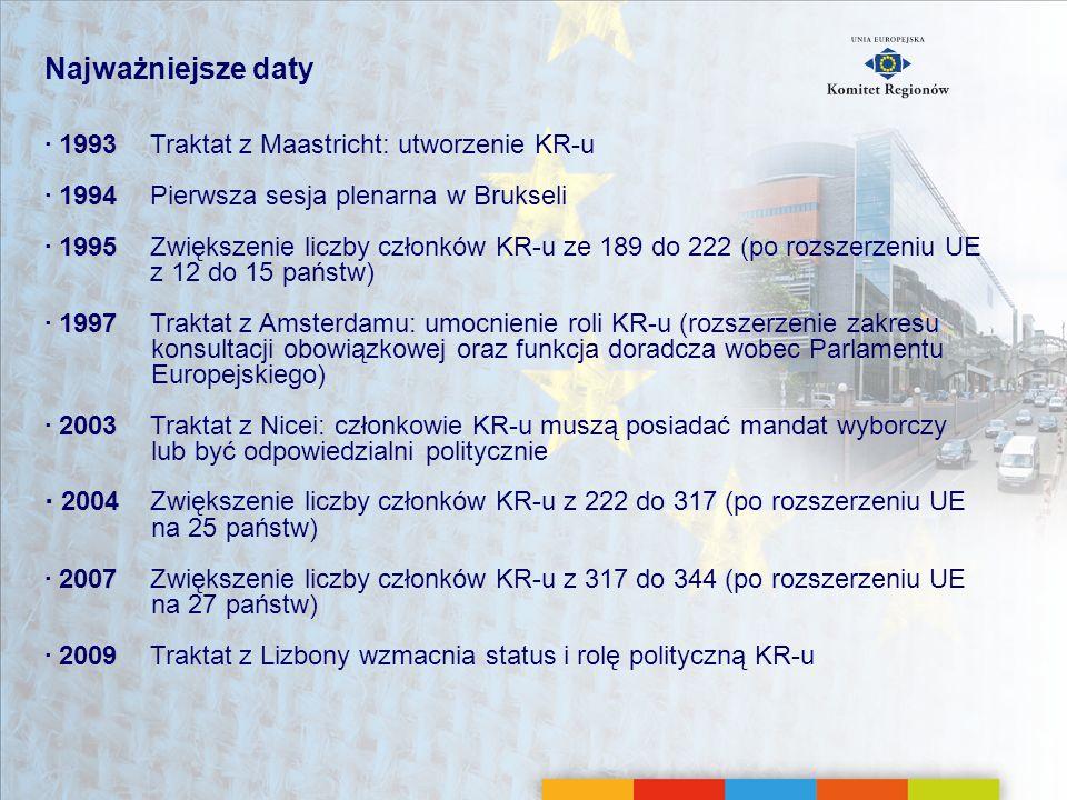 Najważniejsze daty 1993 1993Traktat z Maastricht: utworzenie KR-u 1994 1994Pierwsza sesja plenarna w Brukseli 1995 1995Zwiększenie liczby członków KR-