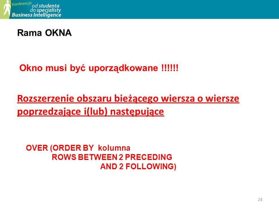 24 Rama OKNA Okno musi być uporządkowane !!!!!.