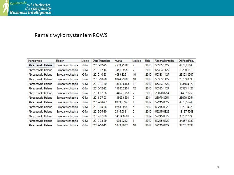 26 Rama z wykorzystaniem ROWS