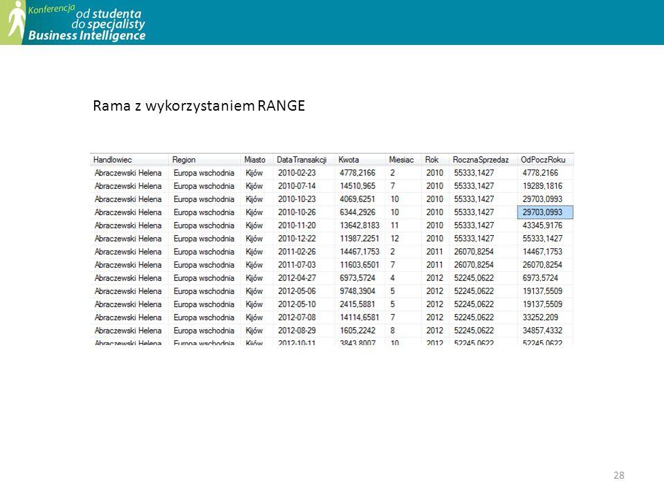 28 Rama z wykorzystaniem RANGE