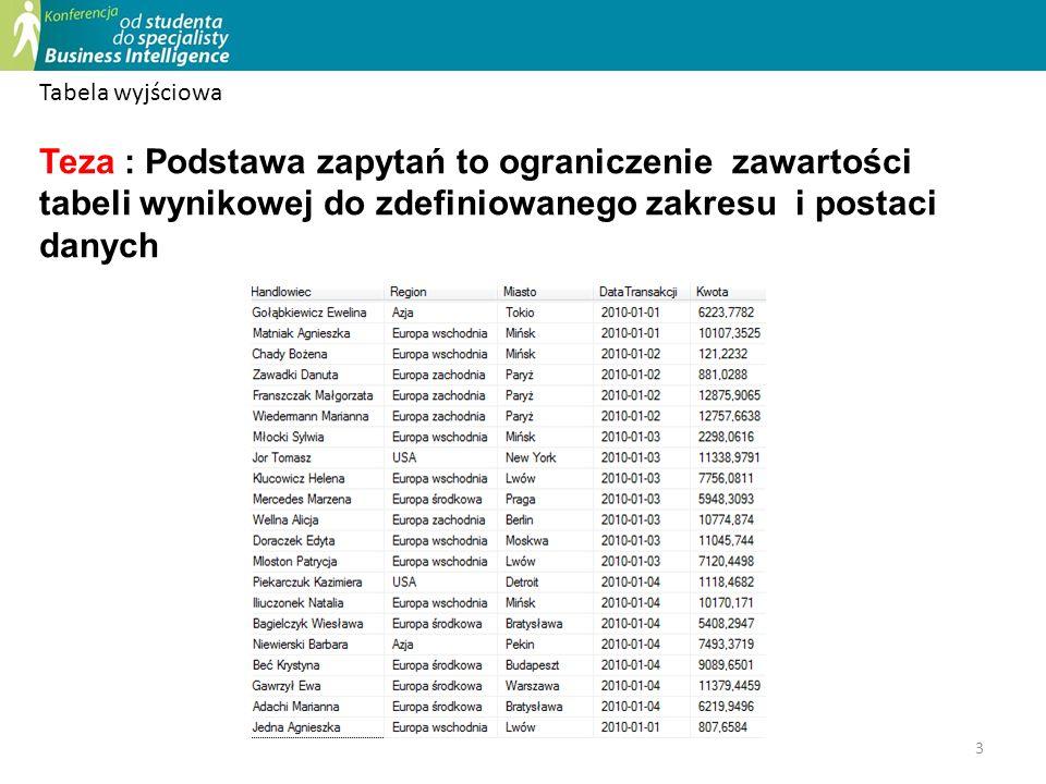 14 Krótki przegląd nowości With Tmp as ( Select Nazwisko, Imie,Idpracownika, cast( / as varchar(512)) as sciezka from Pracownicy where Idpracownika=2 union all Select p.nazwisko, P.imie,P.idpracownika, cast( tmp.sciezka+tmp.nazwisko+ / as varchar(512)) as sciezka from tmp join Pracownicy as P on tmp.idpracownika=P.idprzelozonego ) Select * from tmp