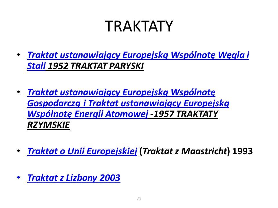 TRAKTATY Traktat ustanawiający Europejską Wspólnotę Węgla i Stali 1952 TRAKTAT PARYSKI Traktat ustanawiający Europejską Wspólnotę Węgla i Stali Traktat ustanawiający Europejską Wspólnotę Gospodarczą i Traktat ustanawiający Europejską Wspólnotę Energii Atomowej -1957 TRAKTATY RZYMSKIE Traktat ustanawiający Europejską Wspólnotę Gospodarczą i Traktat ustanawiający Europejską Wspólnotę Energii Atomowej Traktat o Unii Europejskiej (Traktat z Maastricht) 1993 Traktat o Unii Europejskiej Traktat z Lizbony 2003 21