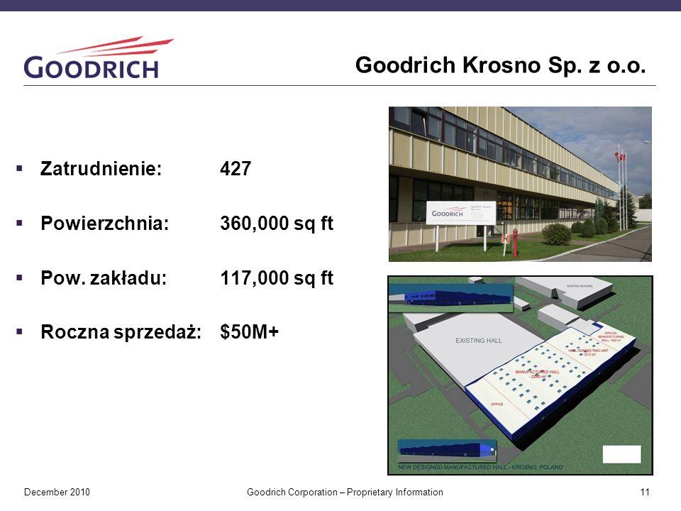 December 2010 Goodrich Corporation – Proprietary Information 11 Goodrich Krosno Sp.