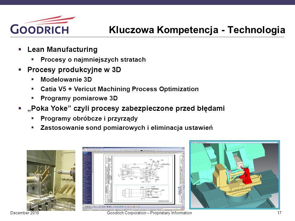 December 2010 Goodrich Corporation – Proprietary Information 17 Kluczowa Kompetencja - Technologia Lean Manufacturing Procesy o najmniejszych stratach Procesy produkcyjne w 3D Modelowanie 3D Catia V5 + Vericut Machining Process Optimization Programy pomiarowe 3D Poka Yoke czyli procesy zabezpieczone przed błędami Programy obróbcze i przyrządy Zastosowanie sond pomiarowych i eliminacja ustawień