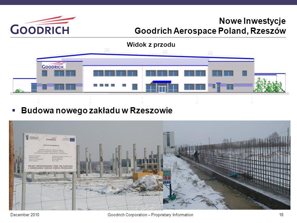 December 2010 Goodrich Corporation – Proprietary Information 18 Budowa nowego zakładu w Rzeszowie Nowe Inwestycje Goodrich Aerospace Poland, Rzeszów Widok z przodu