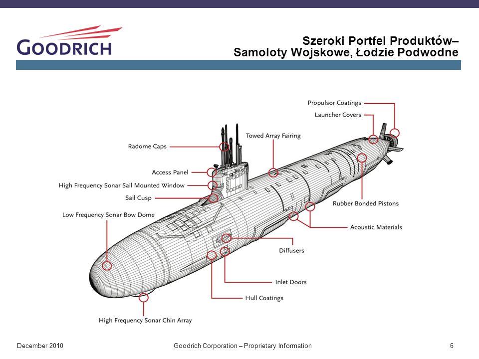 December 2010 Goodrich Corporation – Proprietary Information 6 Szeroki Portfel Produktów– Samoloty Wojskowe, Łodzie Podwodne