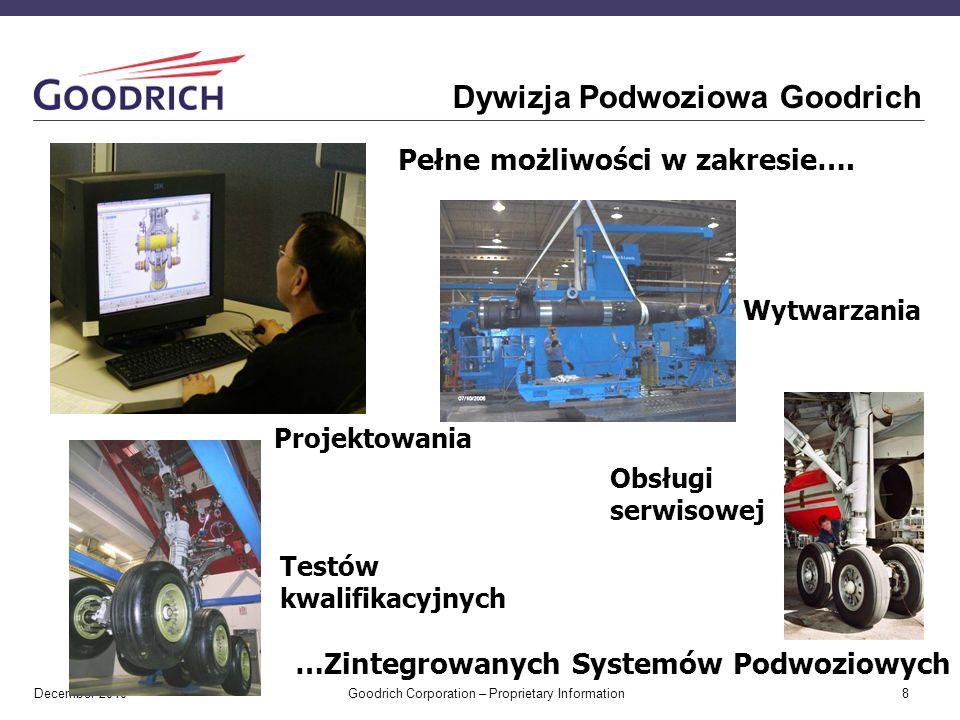 December 2010 Goodrich Corporation – Proprietary Information 8 Dywizja Podwoziowa Goodrich Wytwarzania Projektowania Pełne możliwości w zakresie….