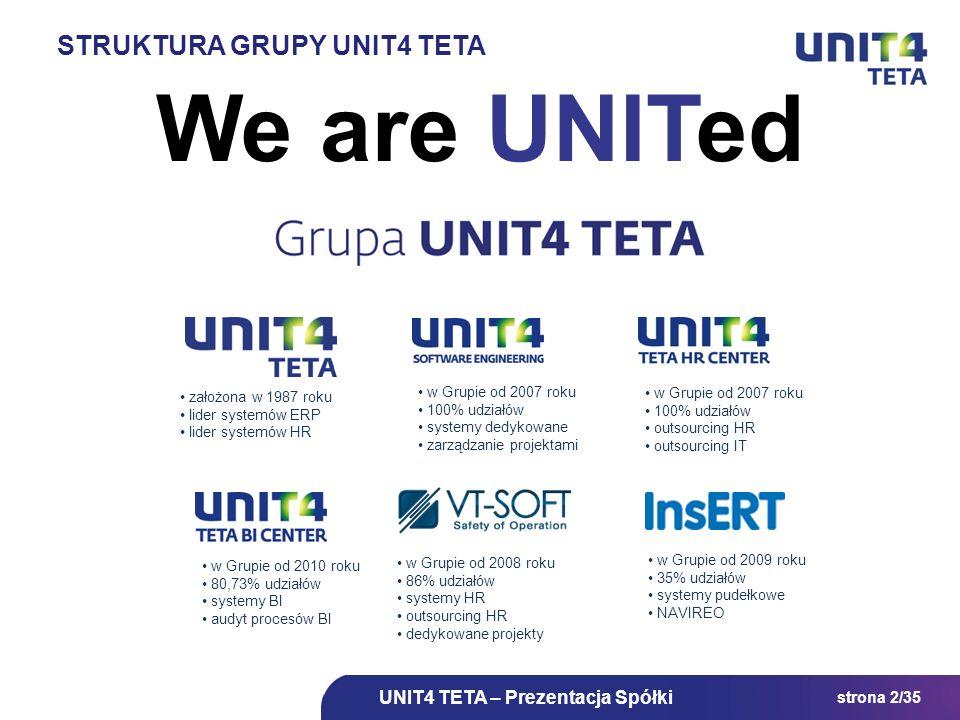 strona 2/35 STRUKTURA GRUPY UNIT4 TETA We are UNITed w Grupie od 2007 roku 100% udziałów systemy dedykowane zarządzanie projektami w Grupie od 2009 ro