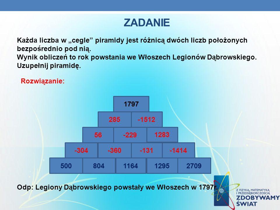 ZADANIE Każda liczba w cegle piramidy jest różnicą dwóch liczb położonych bezpośrednio pod nią.