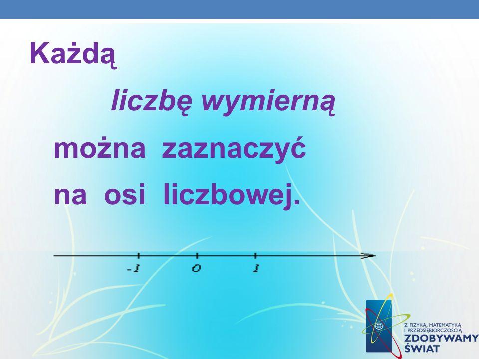 Każdą liczbę wymierną można zaznaczyć na osi liczbowej.