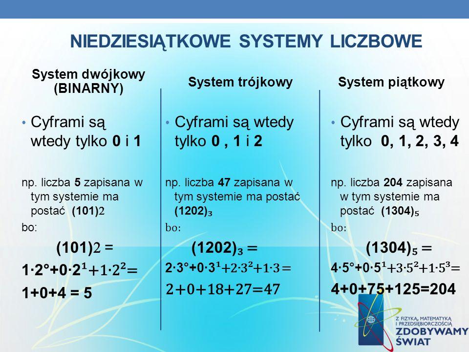 System dwójkowy (BINARNY) Cyframi są wtedy tylko 0 i 1 np. liczba 5 zapisana w tym systemie ma postać (101) bo: (101) = 12°+02 ¹+12²= 1+0+4 = 5 System