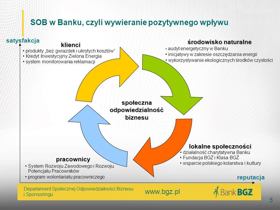 www.bgz.pl 5 Departament Społecznej Odpowiedzialności Biznesu i Sponsoringu SOB w Banku, czyli wywieranie pozytywnego wpływu środowisko naturalne audy