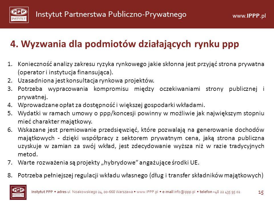 Instytut PPP adres ul. Noakowskiego 24, 00-668 Warszawa www.IPPP.pl e-mail info@ippp.pl telefon +48 22 435 95 02 15 Instytut Partnerstwa Publiczno-Pry
