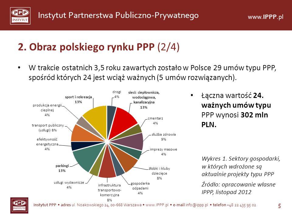 Instytut PPP adres ul. Noakowskiego 24, 00-668 Warszawa www.IPPP.pl e-mail info@ippp.pl telefon +48 22 435 95 02 5 Instytut Partnerstwa Publiczno-Pryw