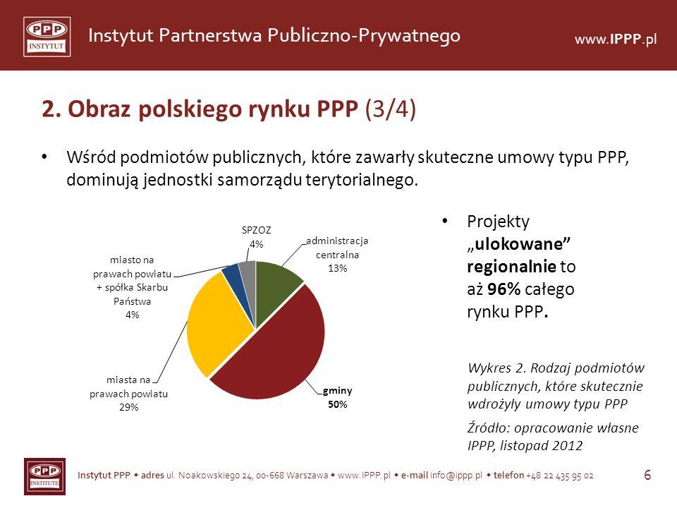 Instytut PPP adres ul. Noakowskiego 24, 00-668 Warszawa www.IPPP.pl e-mail info@ippp.pl telefon +48 22 435 95 02 6 Instytut Partnerstwa Publiczno-Pryw