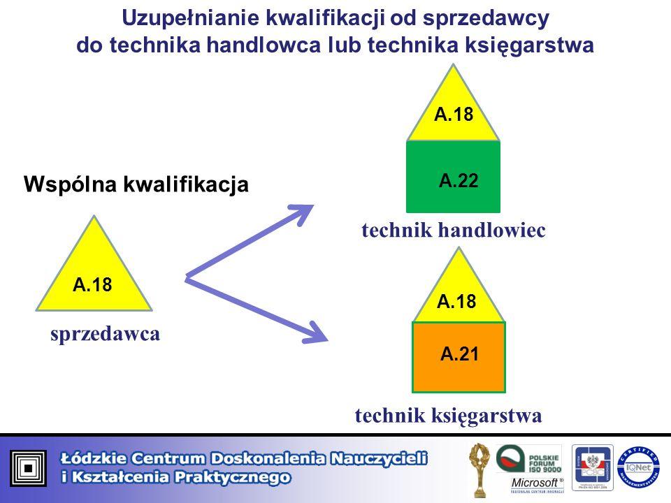 Uzupełnianie kwalifikacji od sprzedawcy do technika handlowca lub technika księgarstwa sprzedawca technik handlowiec A.18 A.22 A.18 Wspólna kwalifikac