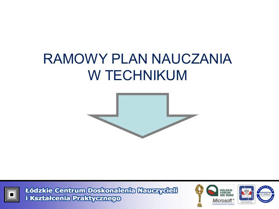 RAMOWY PLAN NAUCZANIA W TECHNIKUM