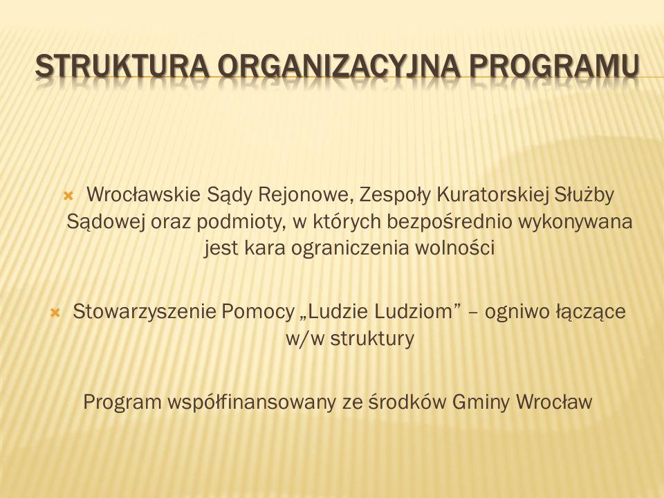Wrocławskie Sądy Rejonowe, Zespoły Kuratorskiej Służby Sądowej oraz podmioty, w których bezpośrednio wykonywana jest kara ograniczenia wolności Stowar