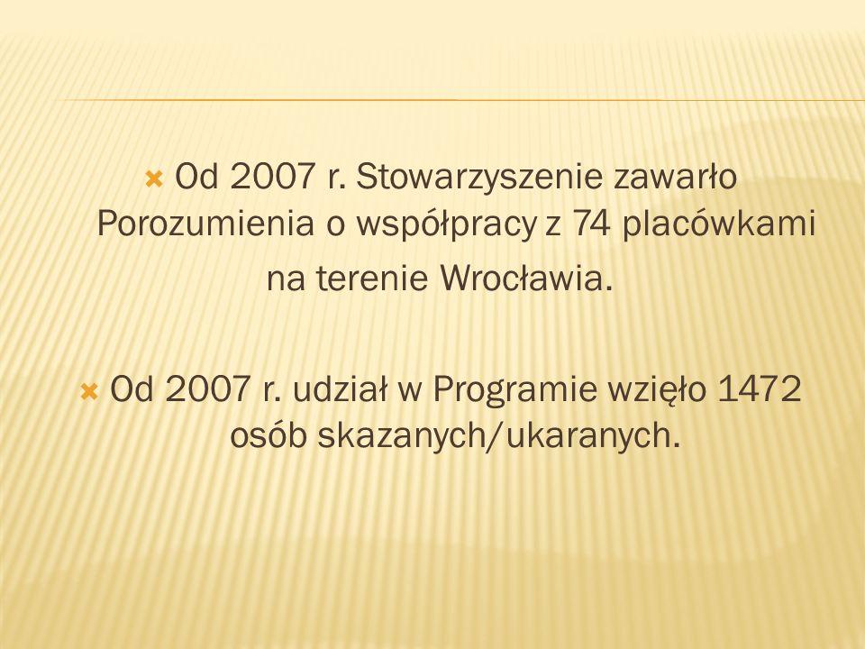 Od 2007 r. Stowarzyszenie zawarło Porozumienia o współpracy z 74 placówkami na terenie Wrocławia. Od 2007 r. udział w Programie wzięło 1472 osób skaza
