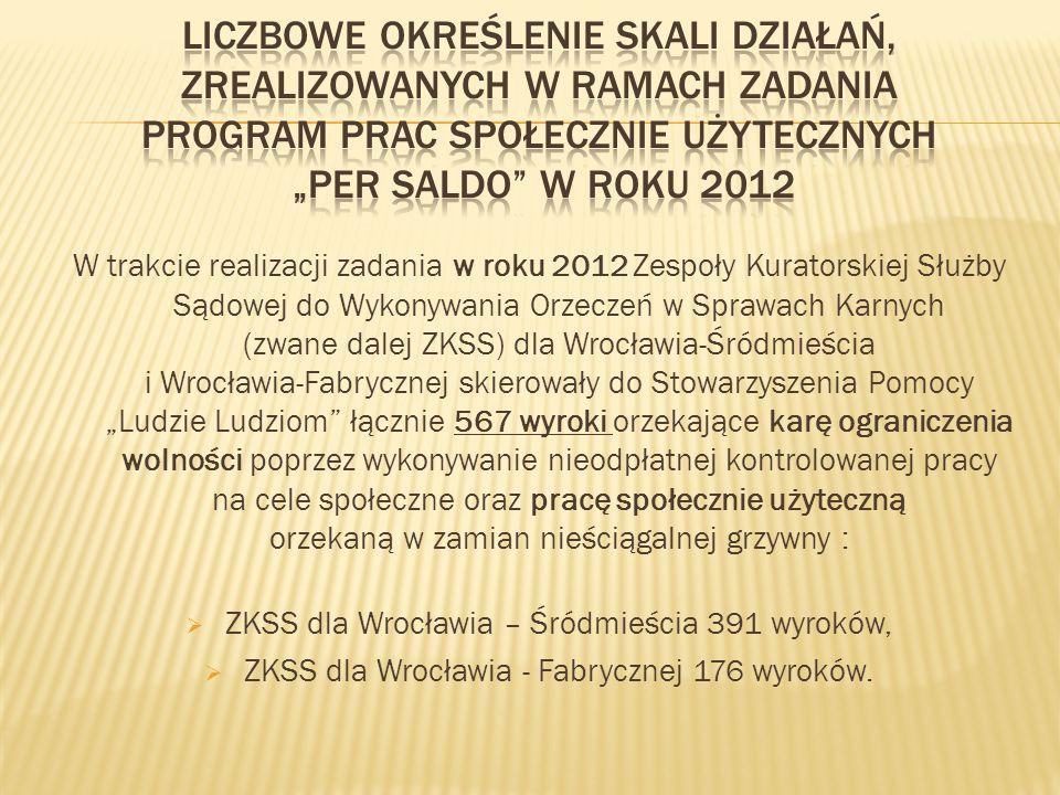 W trakcie realizacji zadania w roku 2012 Zespoły Kuratorskiej Służby Sądowej do Wykonywania Orzeczeń w Sprawach Karnych (zwane dalej ZKSS) dla Wrocław