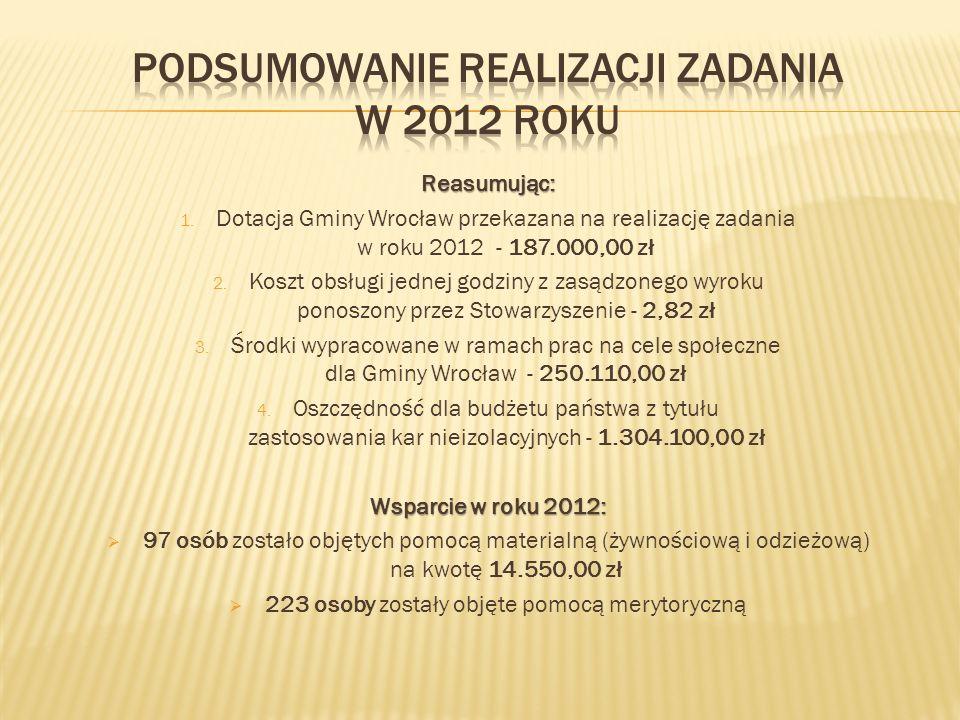 Reasumując: 1. Dotacja Gminy Wrocław przekazana na realizację zadania w roku 2012 - 187.000,00 zł 2. Koszt obsługi jednej godziny z zasądzonego wyroku