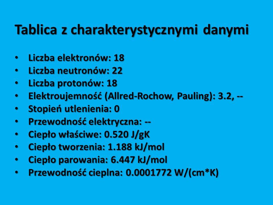 Tablica z charakterystycznymi danymi Liczba elektronów: 18 Liczba elektronów: 18 Liczba neutronów: 22 Liczba neutronów: 22 Liczba protonów: 18 Liczba