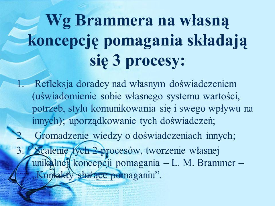 Wg Brammera na własną koncepcję pomagania składają się 3 procesy: 1. Refleksja doradcy nad własnym doświadczeniem (uświadomienie sobie własnego system