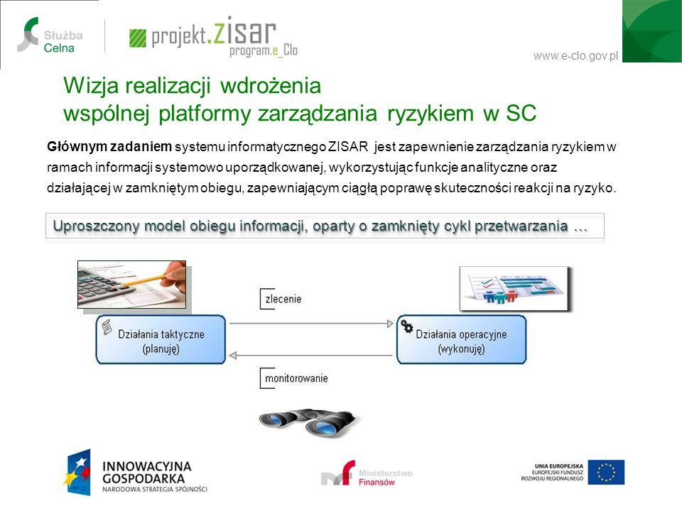 www.e-clo.gov.pl Uproszczony model obiegu informacji, oparty o zamknięty cykl przetwarzania … Głównym zadaniem systemu informatycznego ZISAR jest zape