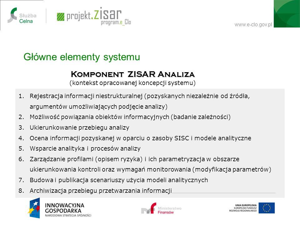 www.e-clo.gov.pl USER Główne elementy systemu Komponent ZISAR Analiza (kontekst opracowanej koncepcji systemu) 1.Rejestracja informacji niestrukturaln