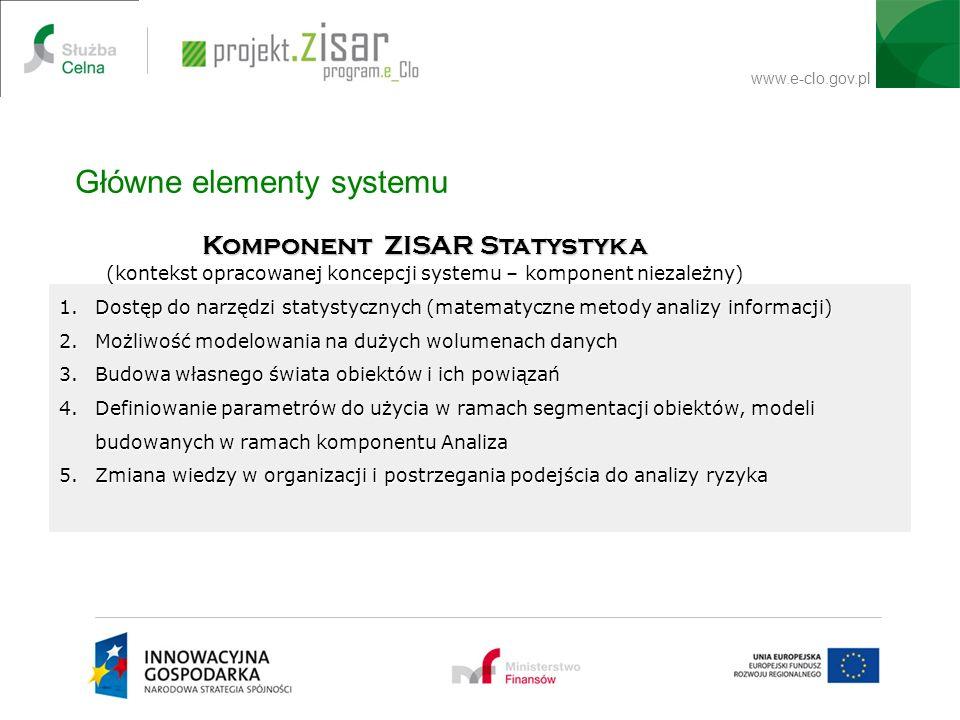 www.e-clo.gov.pl USER Główne elementy systemu Komponent ZISAR Statystyka (kontekst opracowanej koncepcji systemu – komponent niezależny) 1.Dostęp do n
