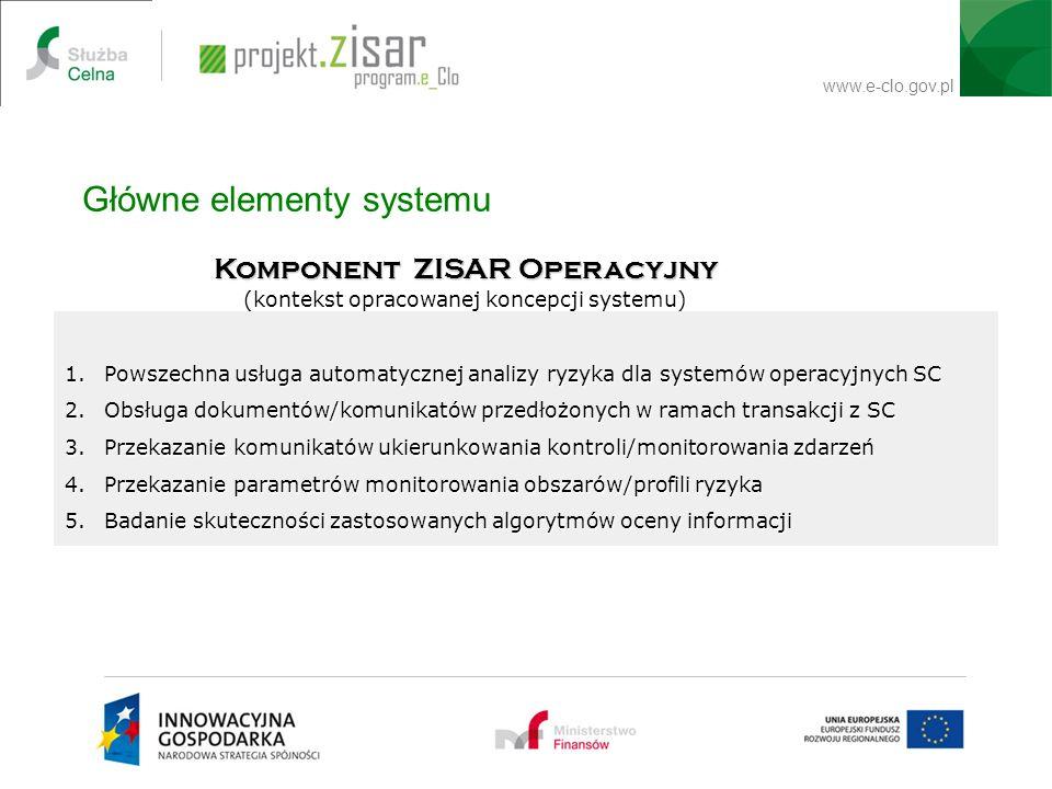www.e-clo.gov.pl USER Główne elementy systemu Komponent ZISAR Operacyjny (kontekst opracowanej koncepcji systemu) 1.Powszechna usługa automatycznej an