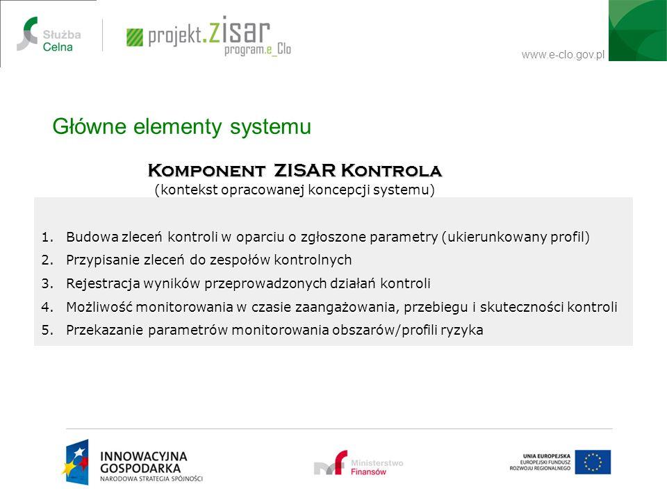 www.e-clo.gov.pl USER Główne elementy systemu Komponent ZISAR Kontrola (kontekst opracowanej koncepcji systemu) 1.Budowa zleceń kontroli w oparciu o z