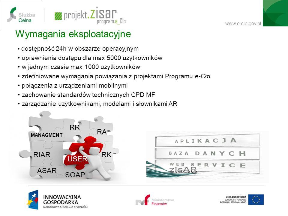 www.e-clo.gov.pl Wymagania eksploatacyjne dostępność 24h w obszarze operacyjnym uprawnienia dostępu dla max 5000 użytkowników w jednym czasie max 1000