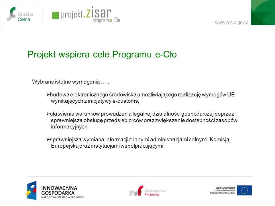 www.e-clo.gov.pl Projekt wspiera cele Programu e-Cło Wybrane istotne wymagania ….. budowa elektronicznego środowiska umożliwiającego realizację wymogó