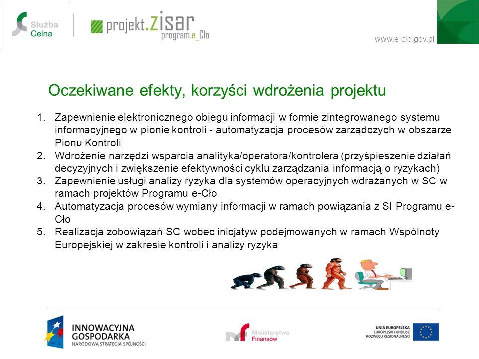 www.e-clo.gov.pl 1.Zapewnienie elektronicznego obiegu informacji w formie zintegrowanego systemu informacyjnego w pionie kontroli - automatyzacja proc