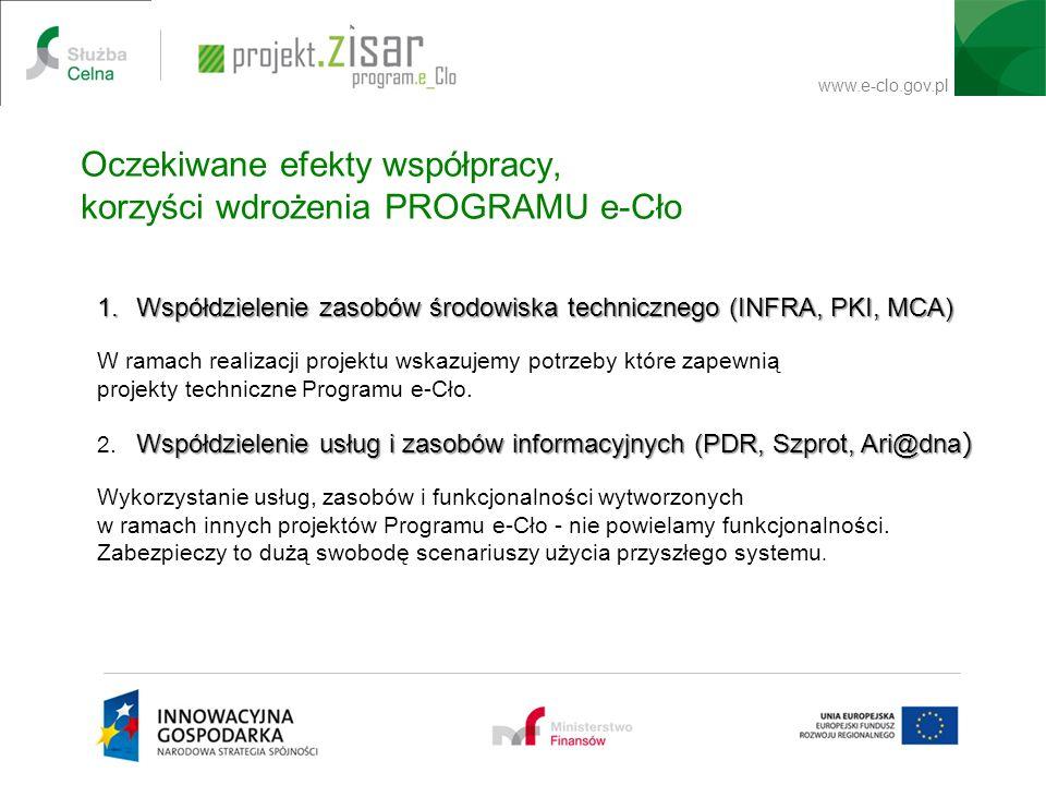 www.e-clo.gov.pl W kontekście przedstawionej koncepcji: 1.Współdzielenie zasobów środowiska technicznego (INFRA, PKI, MCA) W ramach realizacji projekt