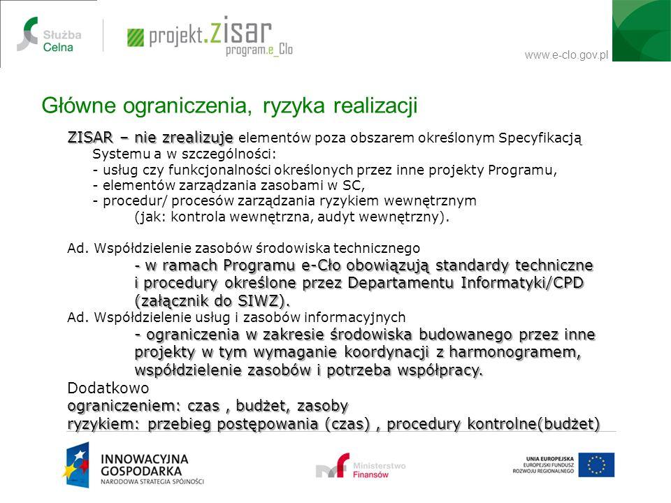 www.e-clo.gov.pl Główne ograniczenia, ryzyka realizacji ZISAR – nie zrealizuje ZISAR – nie zrealizuje elementów poza obszarem określonym Specyfikacją