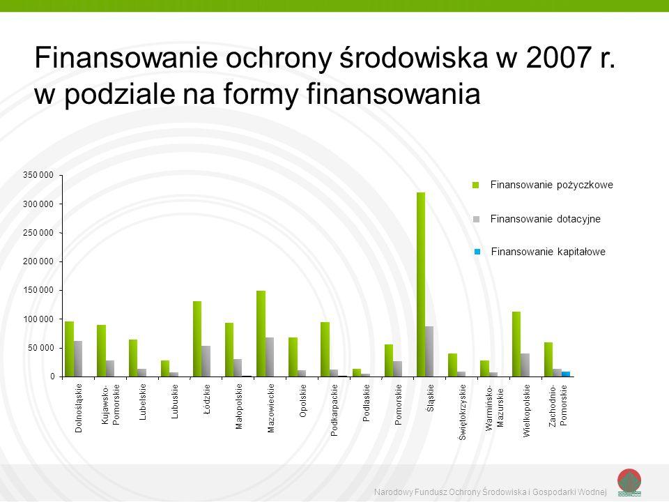 Finansowanie ochrony środowiska w 2007 r.