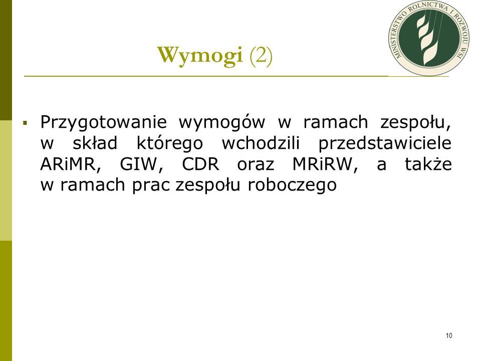 Wymogi (2) Przygotowanie wymogów w ramach zespołu, w skład którego wchodzili przedstawiciele ARiMR, GIW, CDR oraz MRiRW, a także w ramach prac zespołu